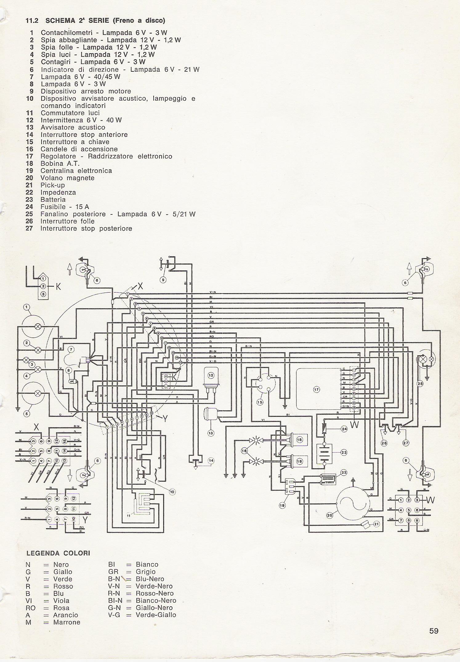 Schema Elettrico Max 250 : Technik daten benelli ig